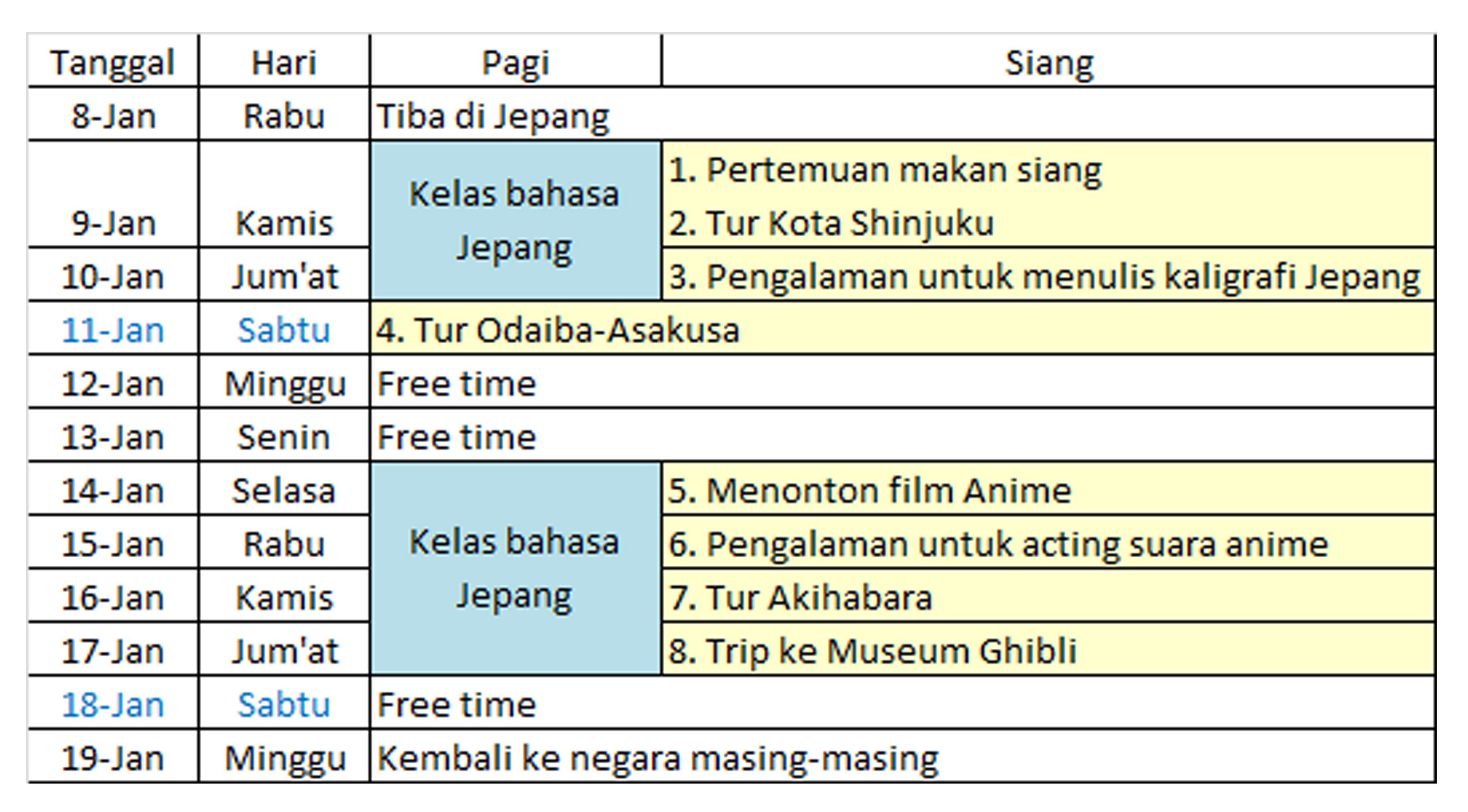 tabel jadwal